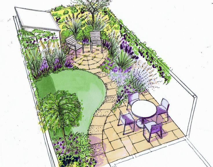 best of simple garden ideas on a budget uk architecture-Elegant Simple Garden Ideas On A Budget Uk Gallery
